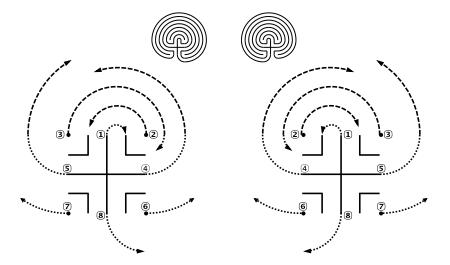Laby-tekenpatroon